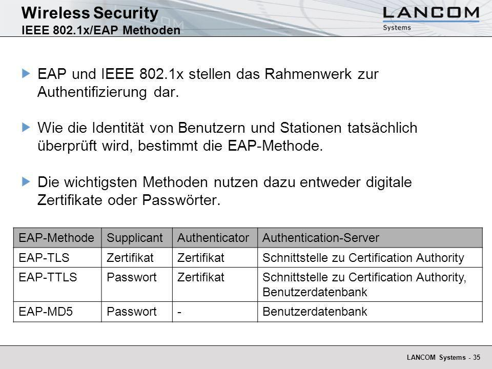 Wireless Security IEEE 802.1x/EAP Methoden