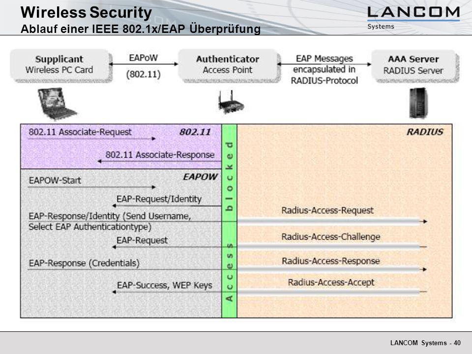 Wireless Security Ablauf einer IEEE 802.1x/EAP Überprüfung