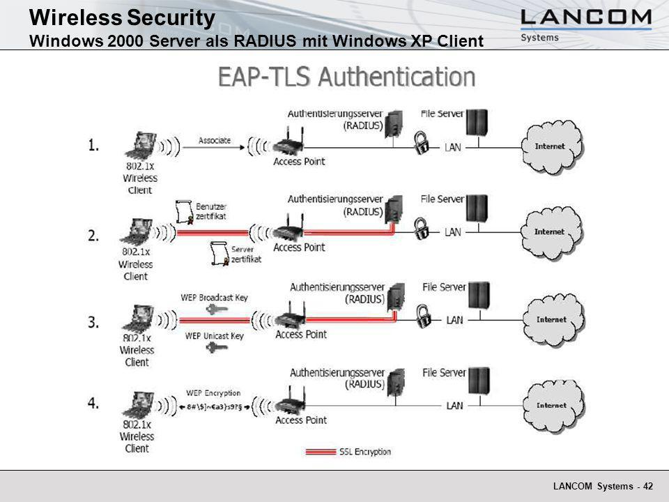Wireless Security Windows 2000 Server als RADIUS mit Windows XP Client