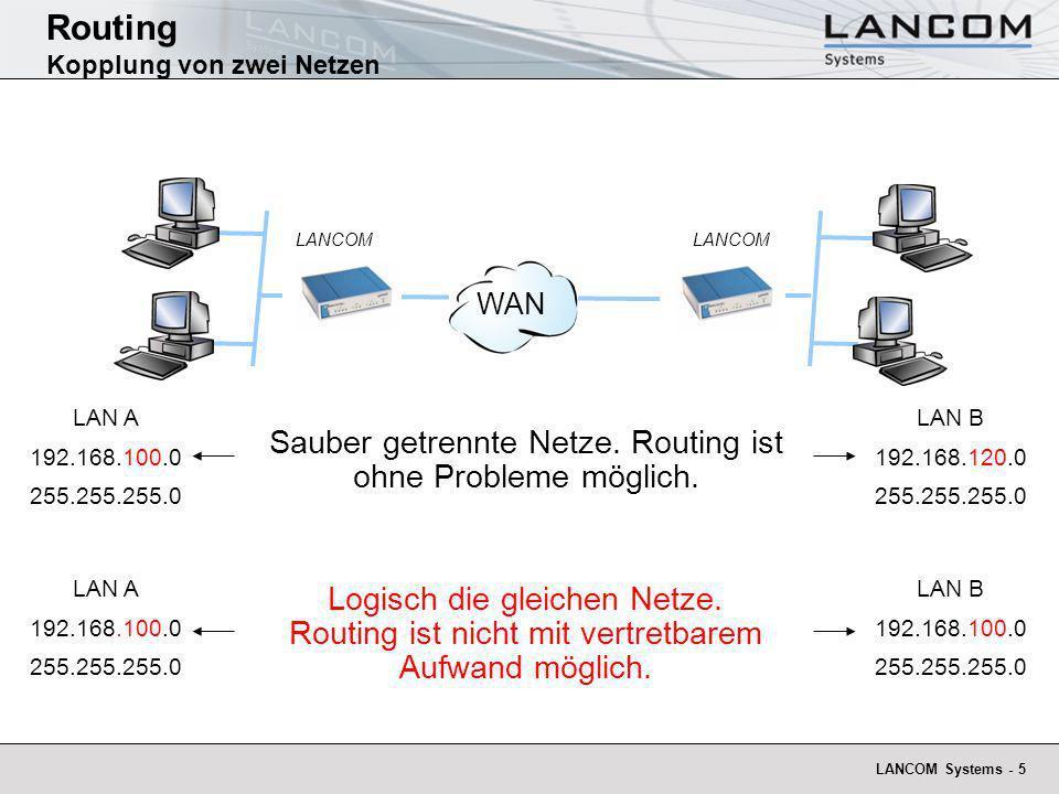 Routing Kopplung von zwei Netzen