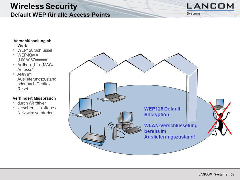 Wireless Security Default WEP für alle Access Points
