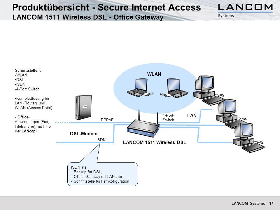 Produktübersicht - Secure Internet Access LANCOM 1511 Wireless DSL - Office Gateway