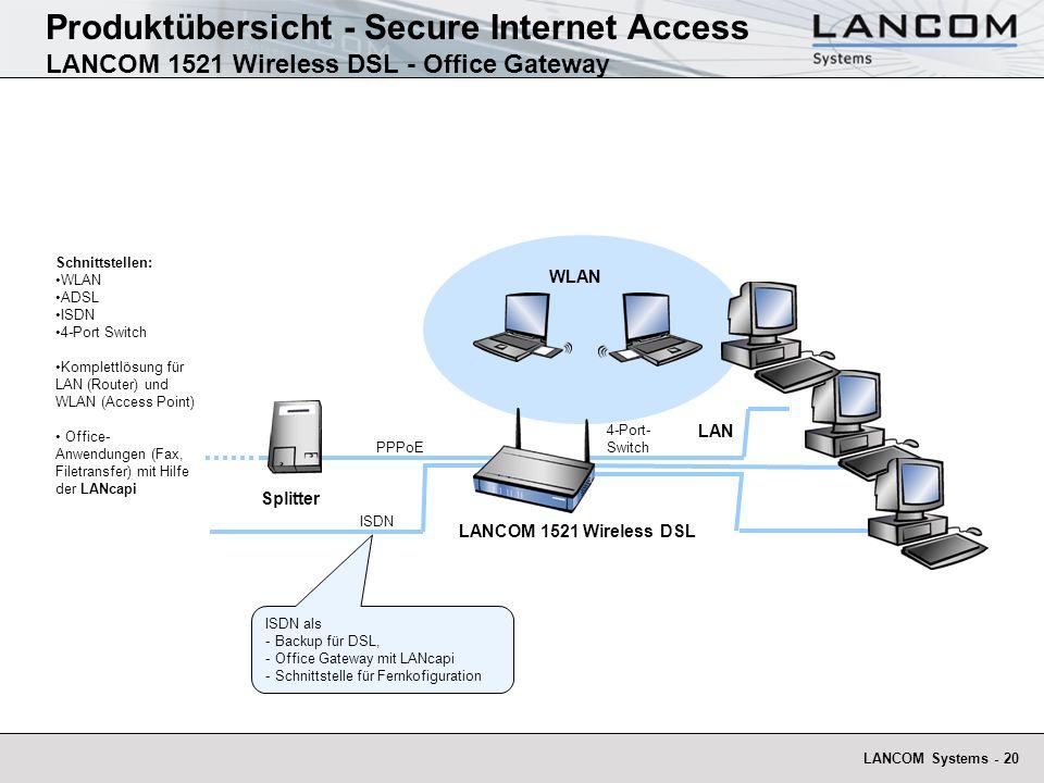 Produktübersicht - Secure Internet Access LANCOM 1521 Wireless DSL - Office Gateway