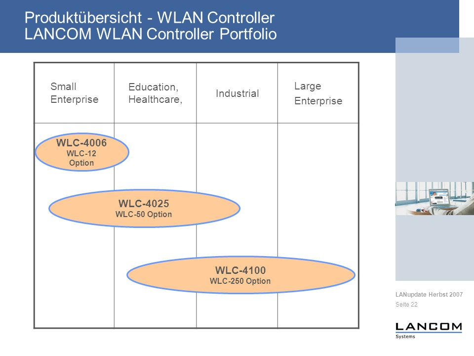 Produktübersicht - WLAN Controller LANCOM WLAN Controller Portfolio