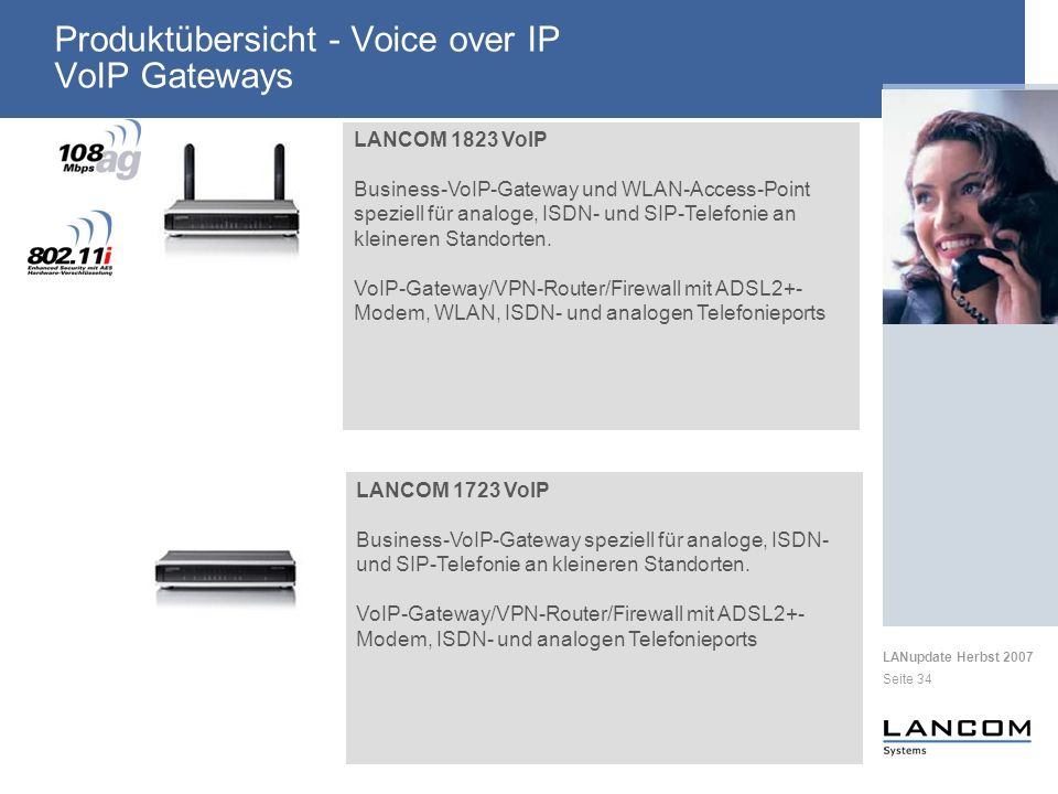 Produktübersicht - Voice over IP VoIP Gateways