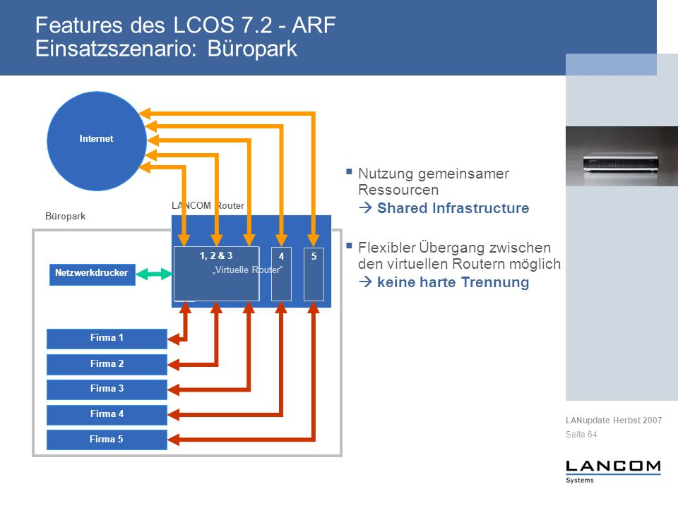 Features des LCOS 7.2 - ARF Einsatzszenario: Büropark