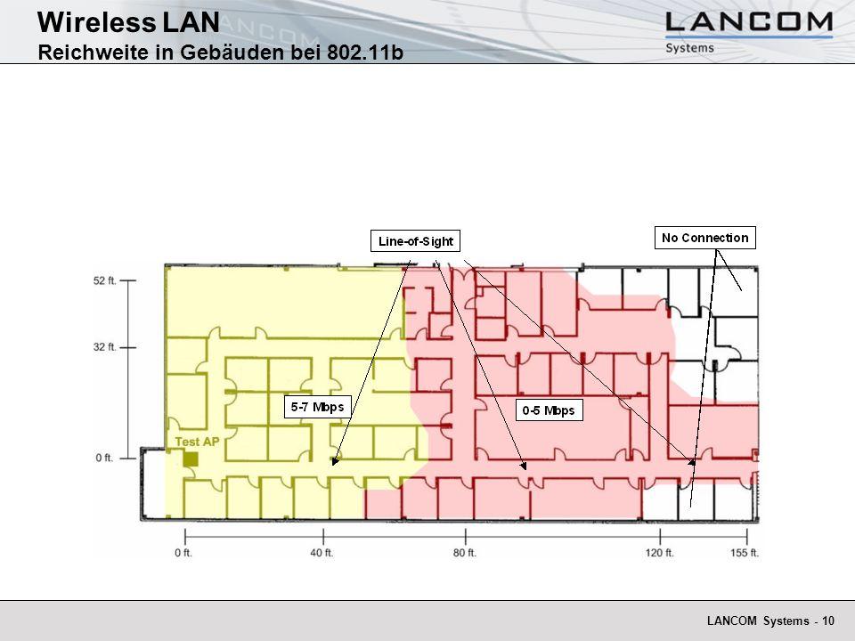 Wireless LAN Reichweite in Gebäuden bei 802.11b