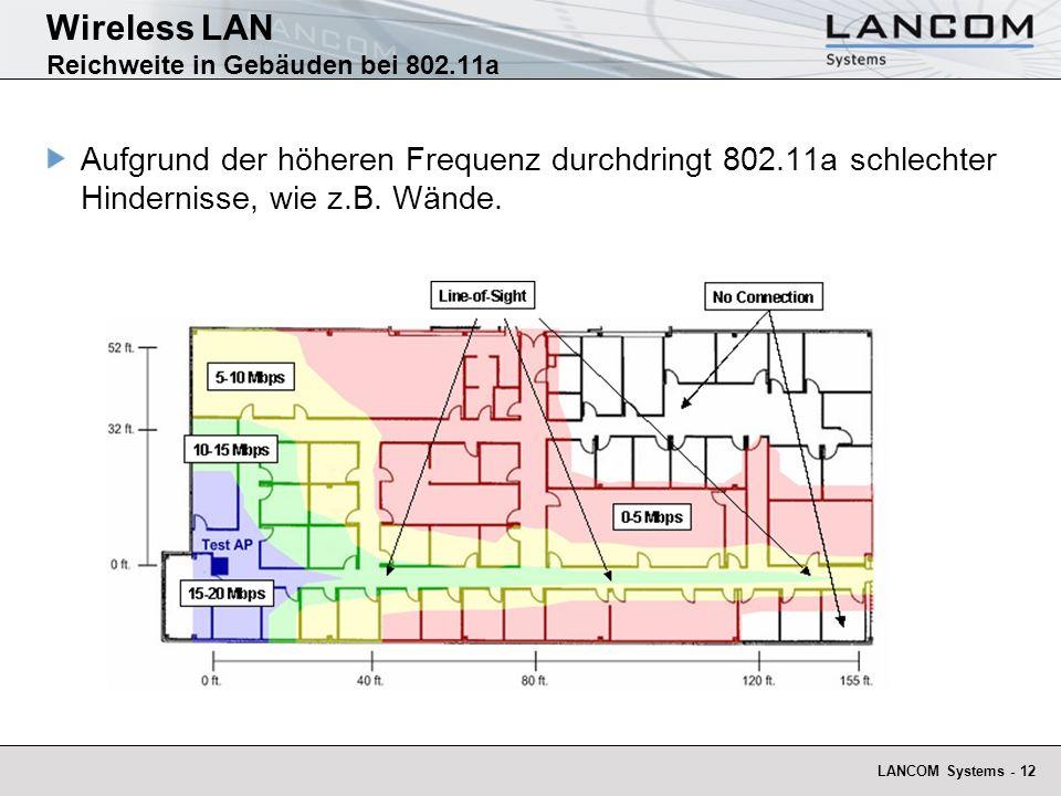 Wireless LAN Reichweite in Gebäuden bei 802.11a