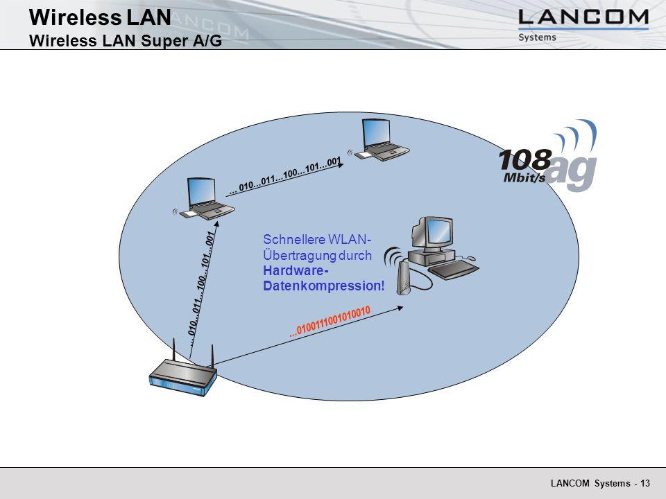 Wireless LAN Wireless LAN Super A/G