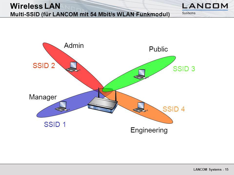 Wireless LAN Multi-SSID (für LANCOM mit 54 Mbit/s WLAN Funkmodul)