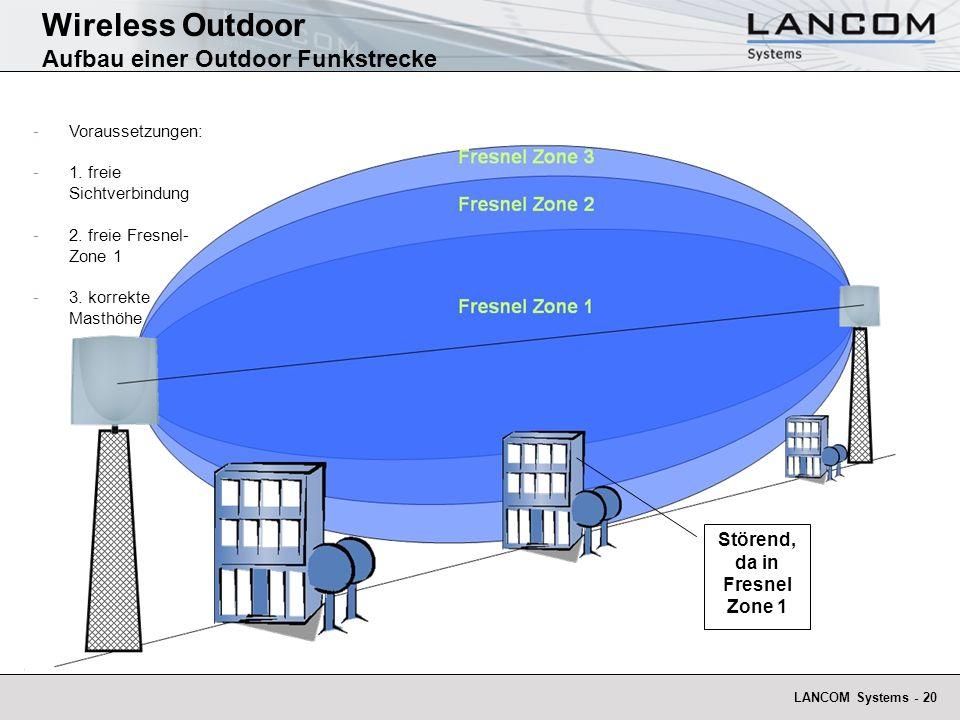 Wireless Outdoor Aufbau einer Outdoor Funkstrecke