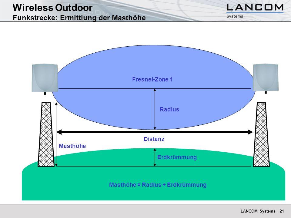 Wireless Outdoor Funkstrecke: Ermittlung der Masthöhe