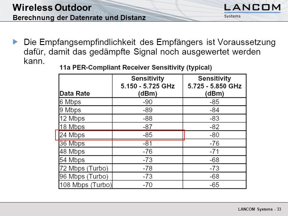 Wireless Outdoor Berechnung der Datenrate und Distanz