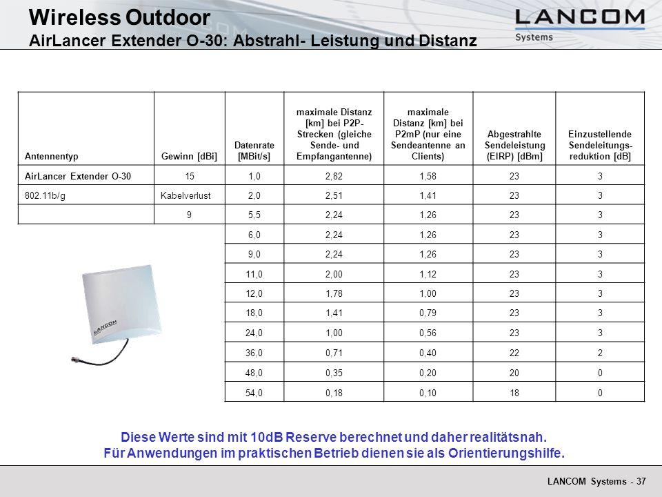 Wireless Outdoor AirLancer Extender O-30: Abstrahl- Leistung und Distanz