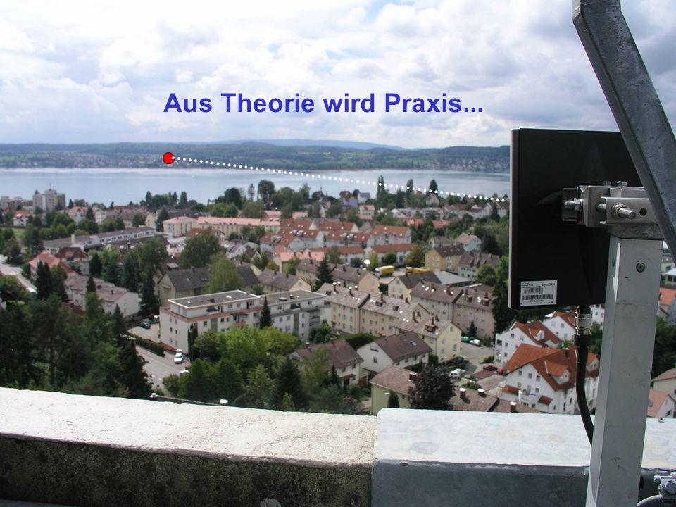 Aus Theorie wird Praxis...