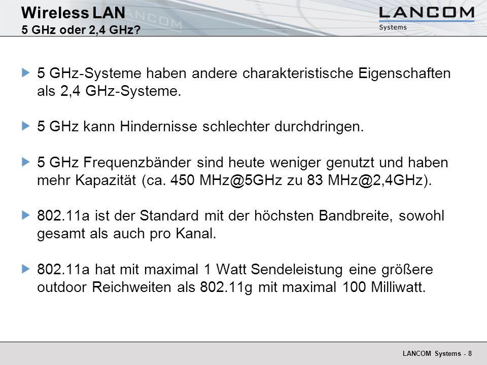 Wireless LAN 5 GHz oder 2,4 GHz