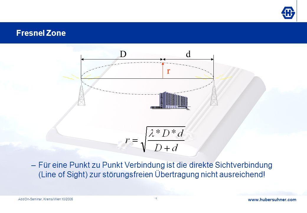 Fresnel Zone D. d. r.