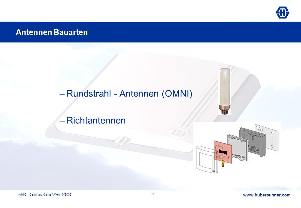 Rundstrahl - Antennen (OMNI) Richtantennen