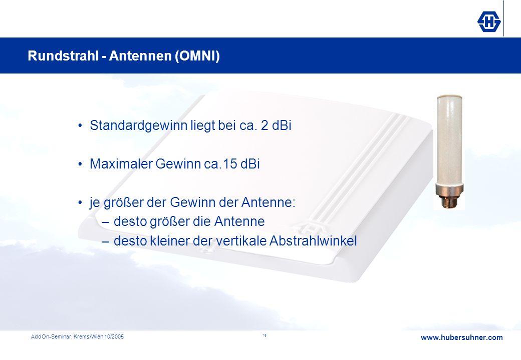 Rundstrahl - Antennen (OMNI)