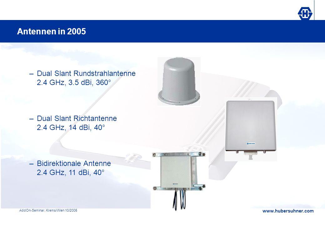 Antennen in 2005 Dual Slant Rundstrahlantenne 2.4 GHz, 3.5 dBi, 360°