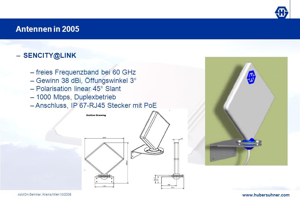 Antennen in 2005 SENCITY@LINK freies Frequenzband bei 60 GHz