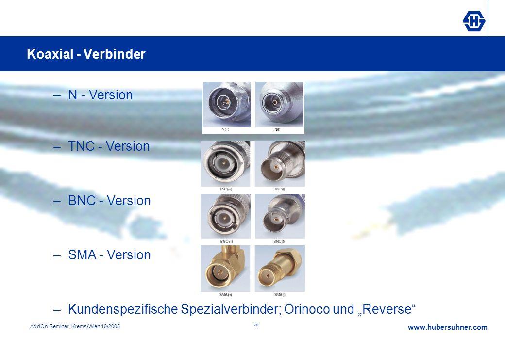 """Kundenspezifische Spezialverbinder; Orinoco und """"Reverse"""