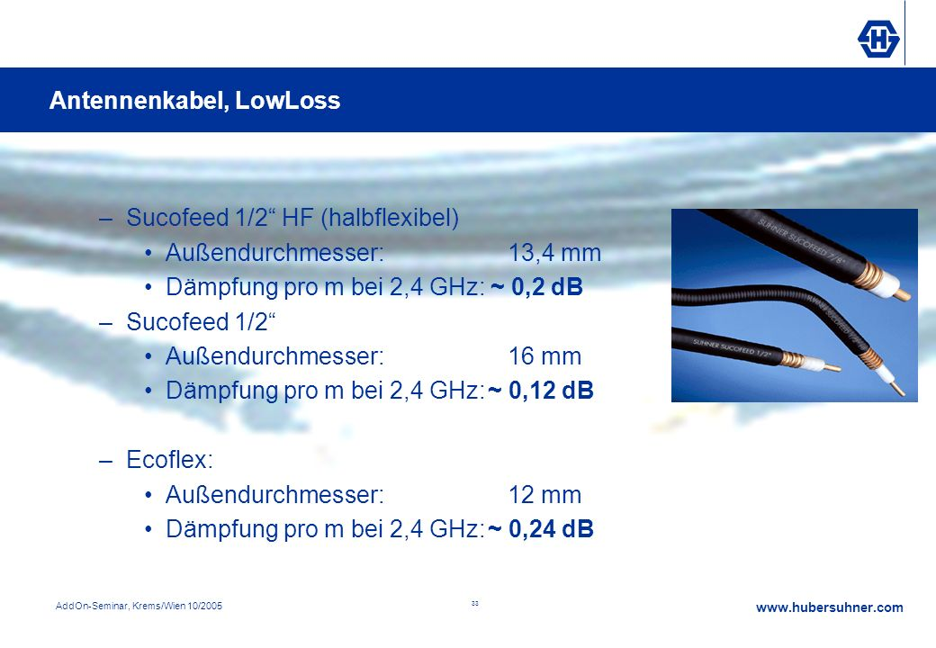 Antennenkabel, LowLoss
