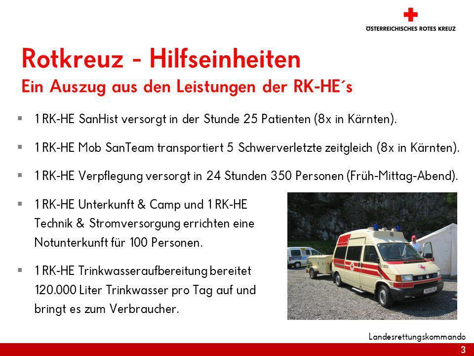 Rotkreuz - Hilfseinheiten Ein Auszug aus den Leistungen der RK-HE´s