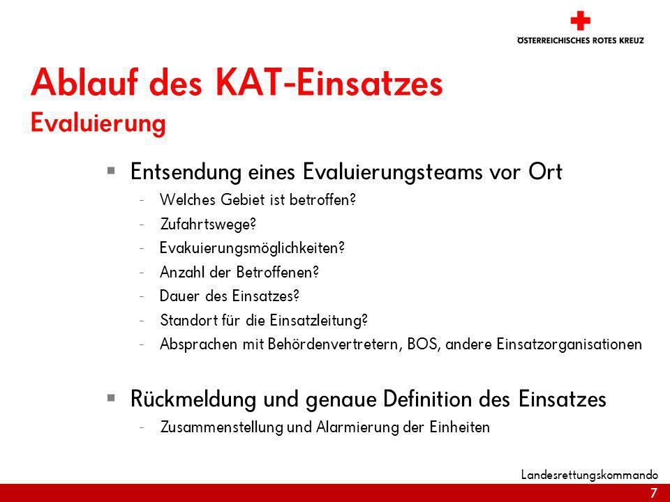 Ablauf des KAT-Einsatzes Evaluierung