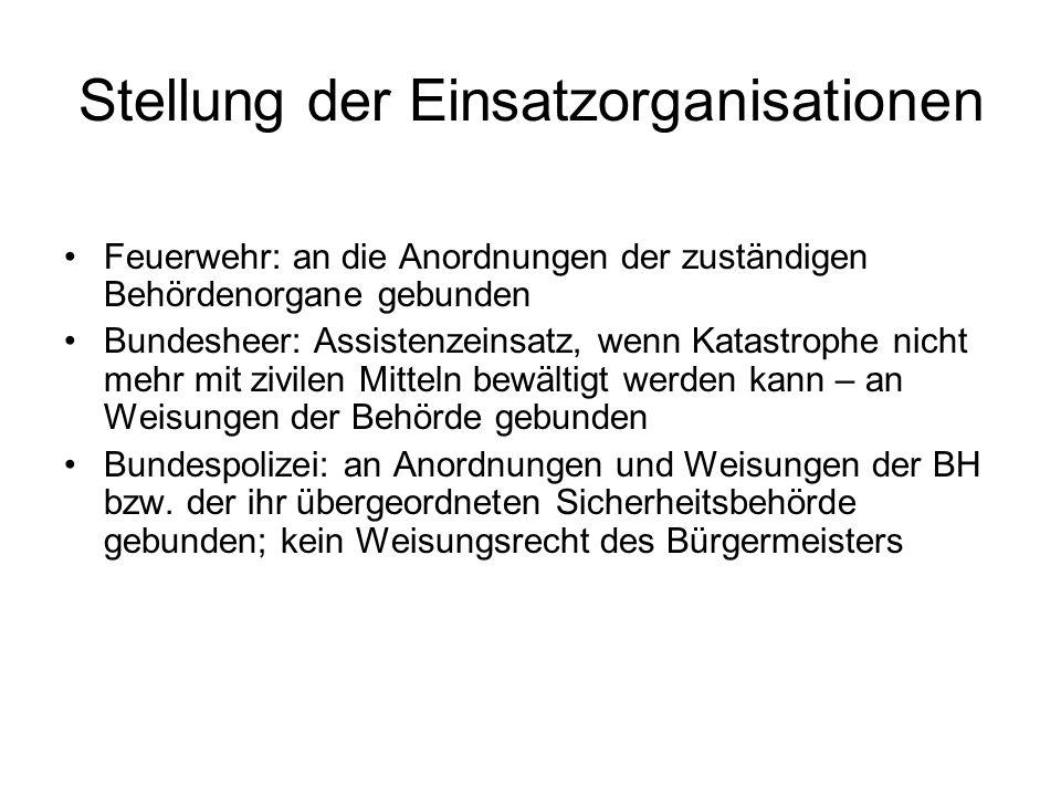 Stellung der Einsatzorganisationen