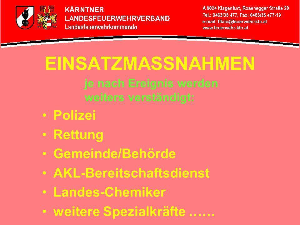 EINSATZMASSNAHMEN Polizei Rettung Gemeinde/Behörde