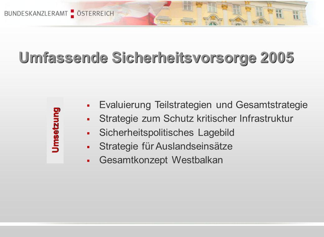 Umfassende Sicherheitsvorsorge 2005