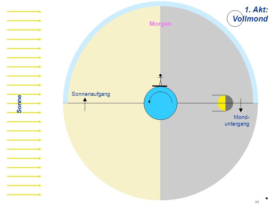 1. Akt: Vollmond v07 Morgen Sonnenaufgang Sonne Mond- untergang . 11