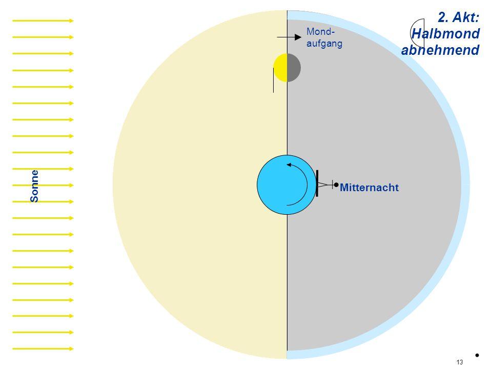 2. Akt: Halbmond abnehmend Mond- aufgang ha01 Sonne Mitternacht . 13