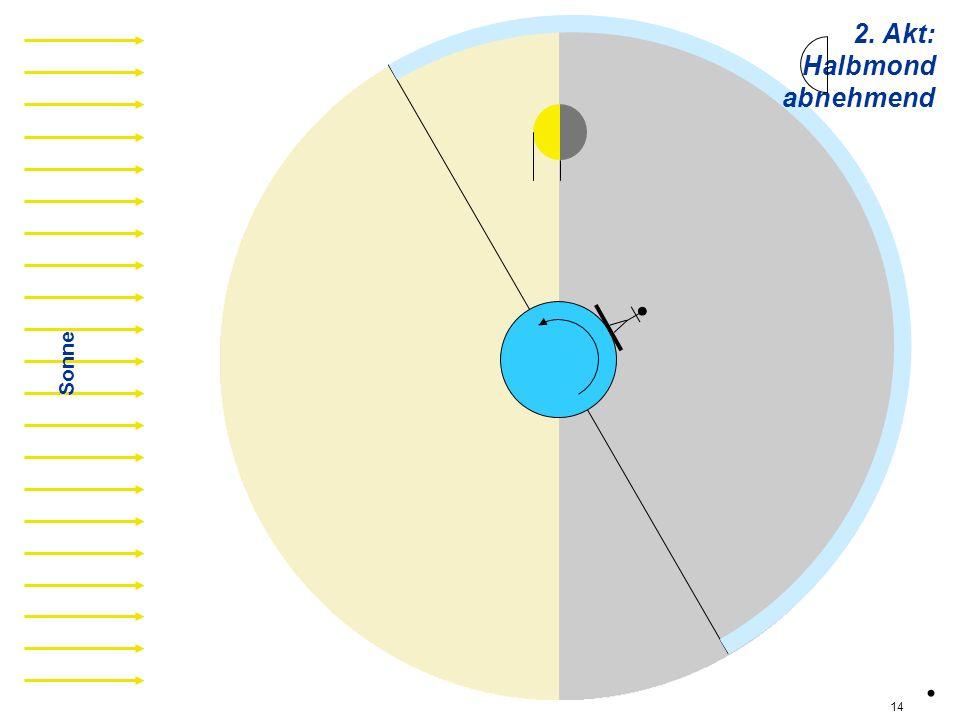 2. Akt: Halbmond abnehmend ha02 Sonne . 14