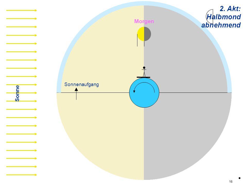 2. Akt: Halbmond abnehmend Morgen ha04 Sonnenaufgang Sonne . 16