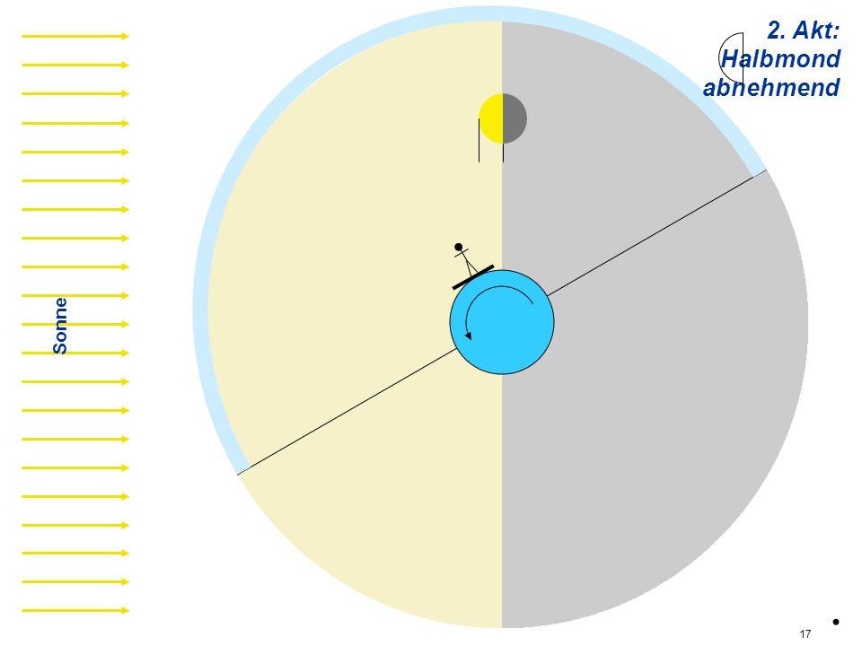 2. Akt: Halbmond abnehmend ha05 Sonne . 17