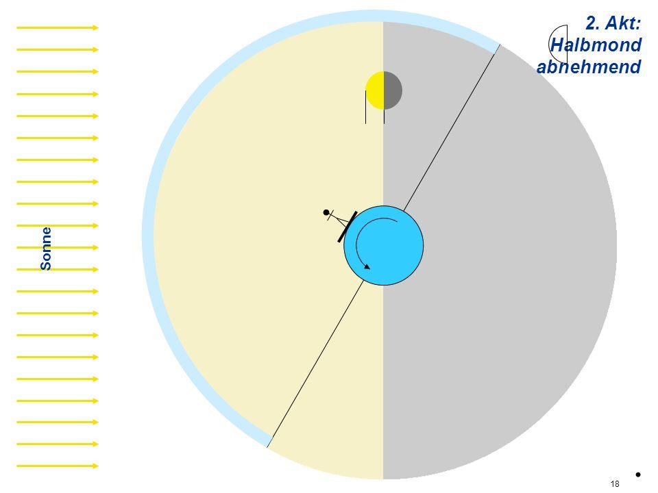 2. Akt: Halbmond abnehmend ha06 Sonne . 18