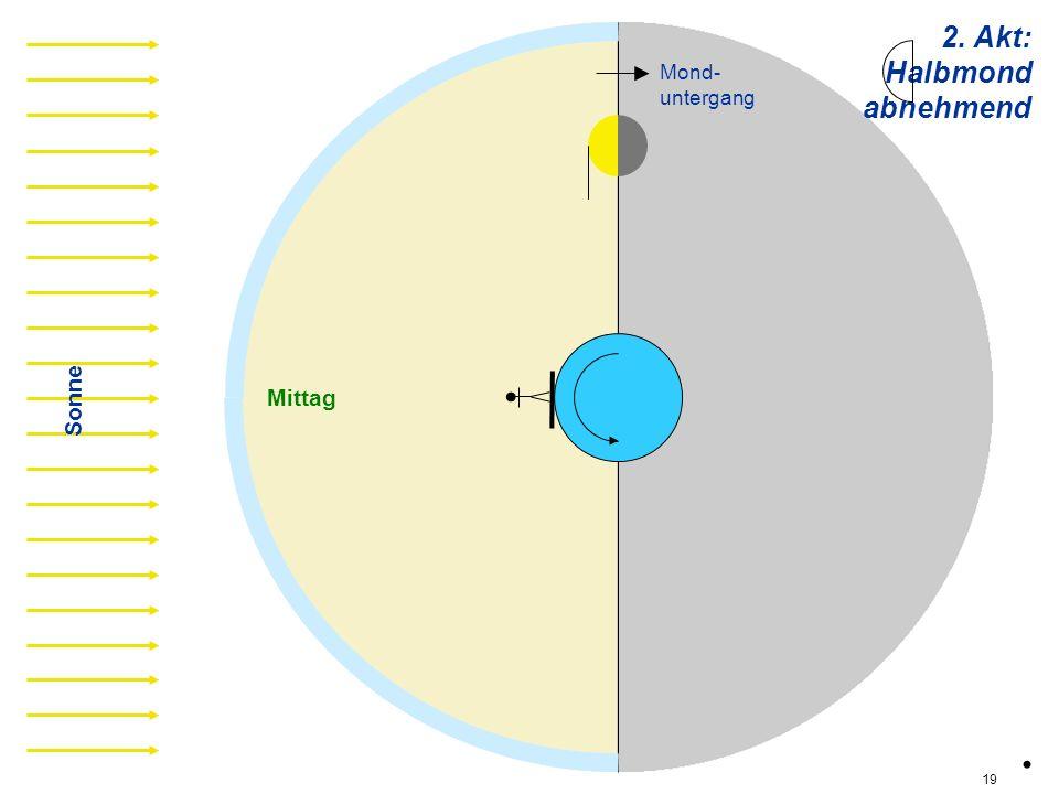 2. Akt: Halbmond abnehmend Mond- untergang ha07 Sonne Mittag . 19