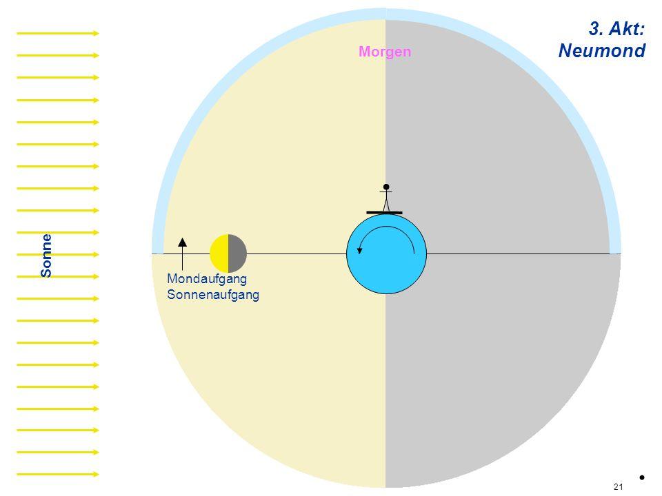 3. Akt: Neumond Morgen n01 Mondaufgang Sonnenaufgang Sonne . 21