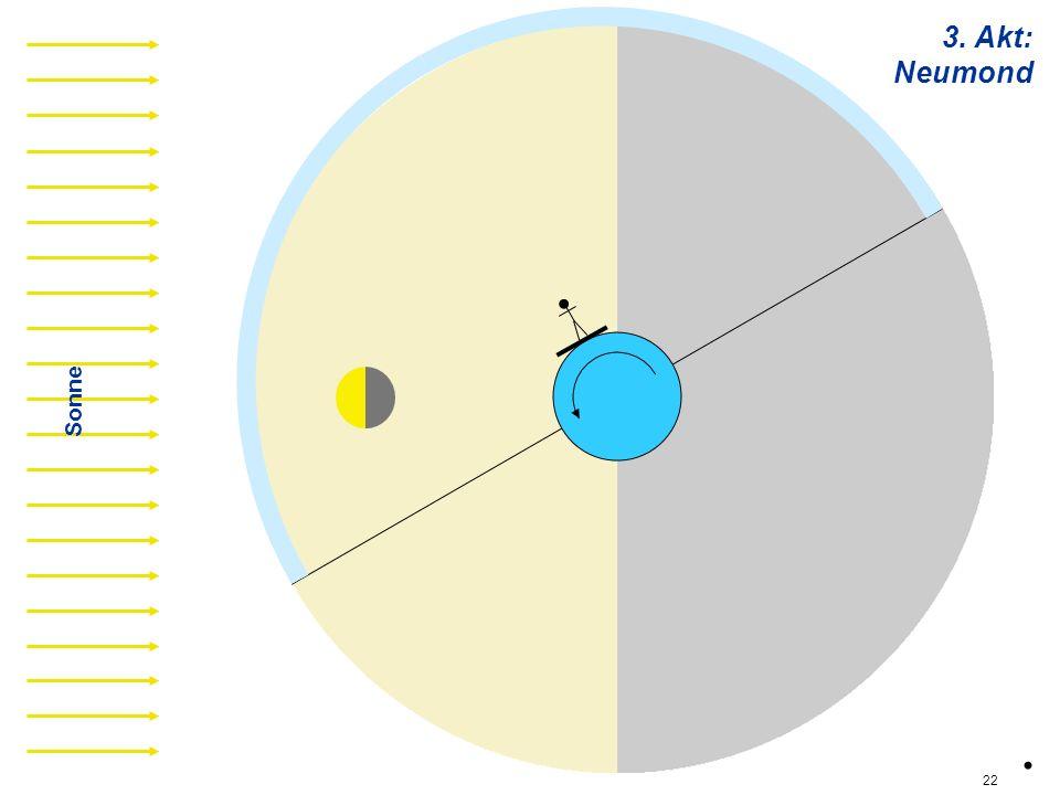 3. Akt: Neumond n02 Sonne . 22