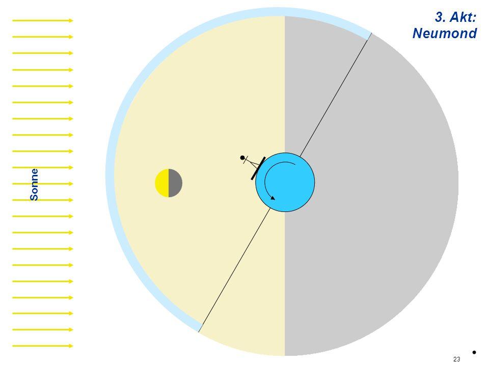 3. Akt: Neumond n03 Sonne . 23