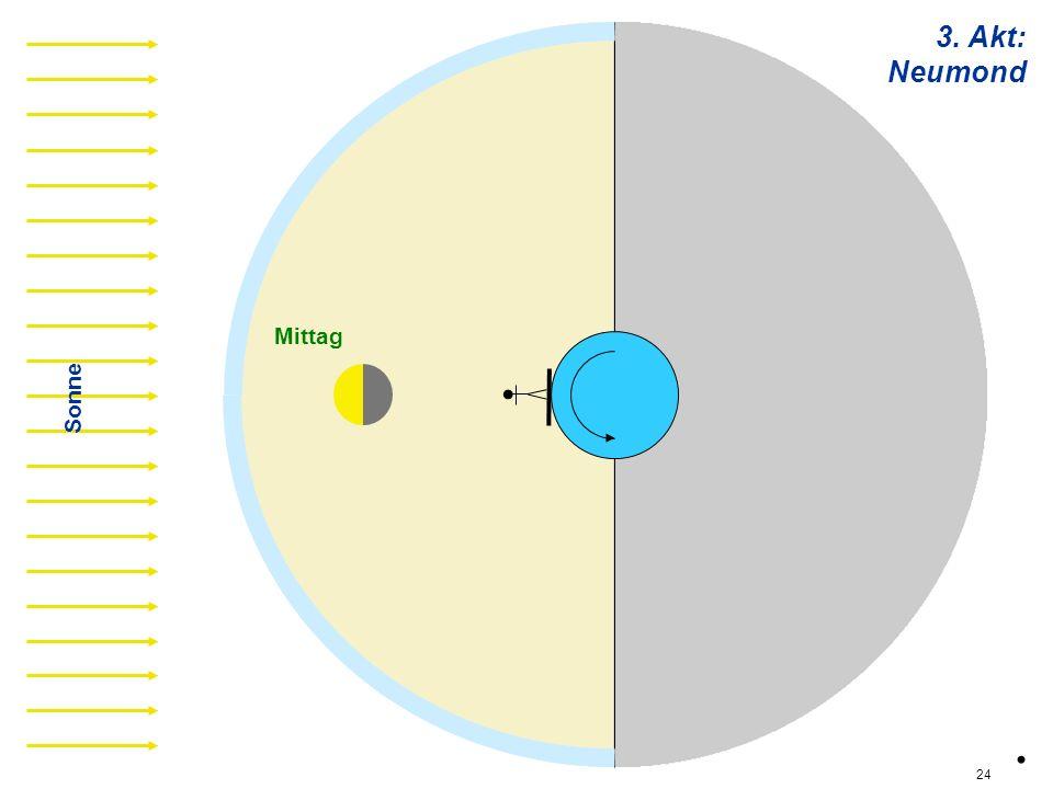 3. Akt: Neumond n04 Mittag Sonne . 24