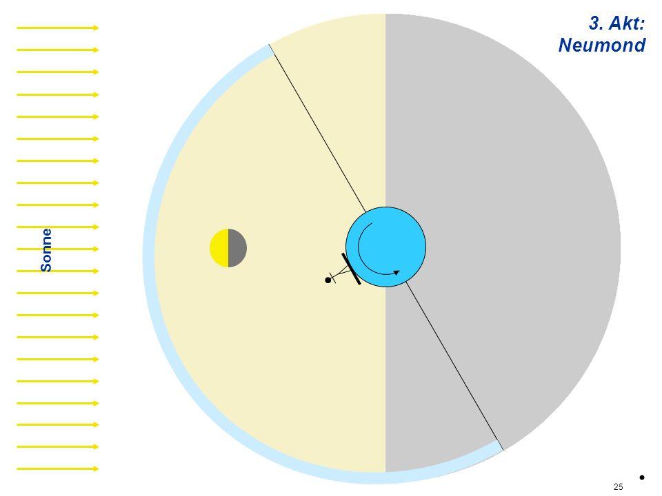 3. Akt: Neumond n05 Sonne . 25