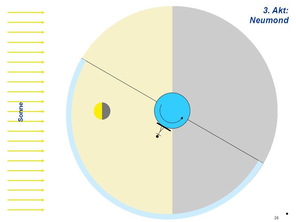 3. Akt: Neumond n06 Sonne . 26