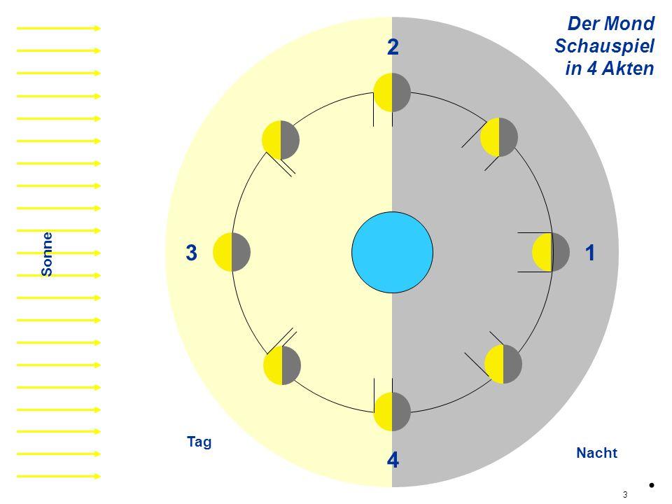 Der Mond Schauspiel in 4 Akten