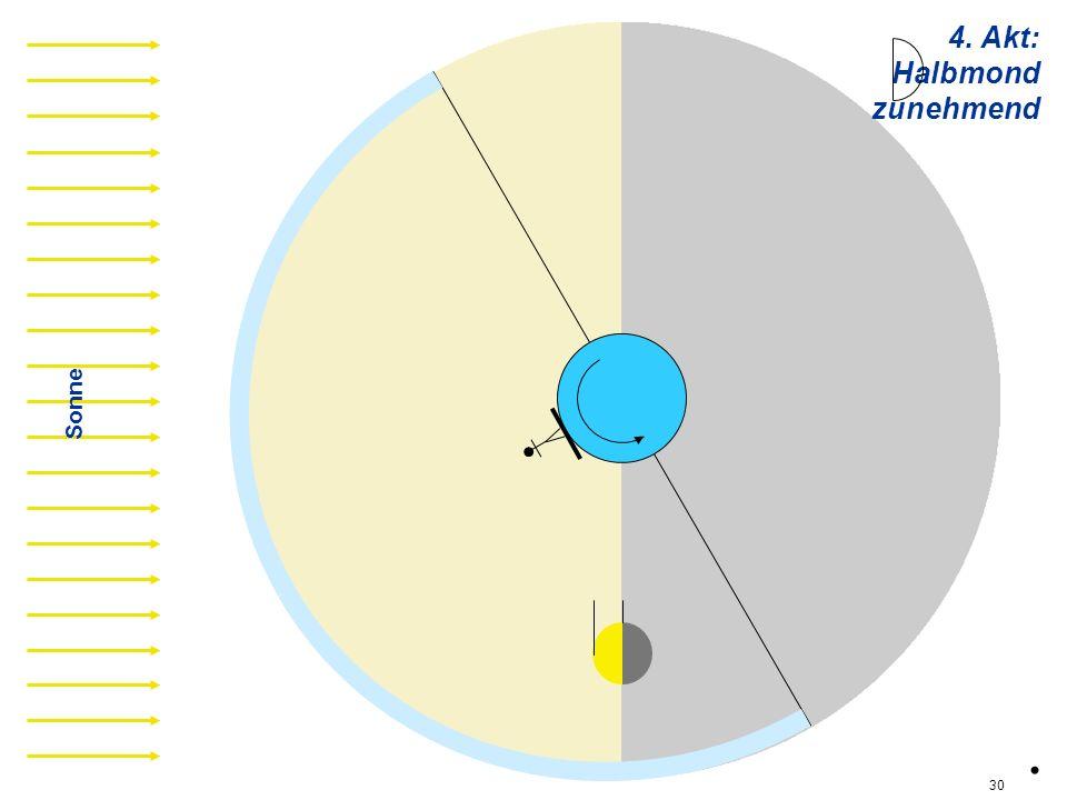 4. Akt: Halbmond zunehmend hz02 Sonne . 30
