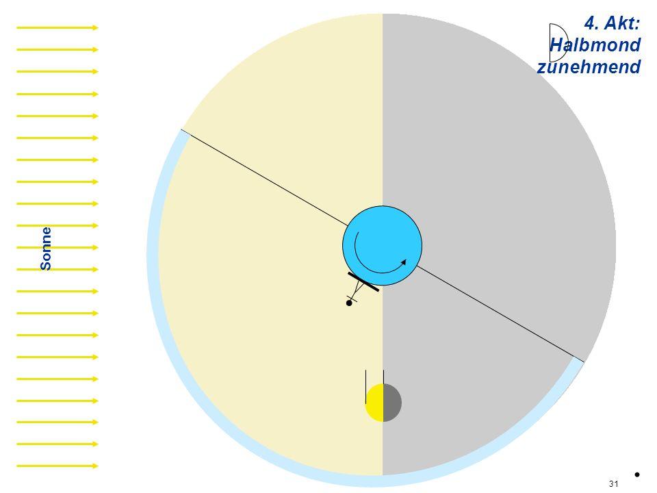 4. Akt: Halbmond zunehmend hz03 Sonne . 31
