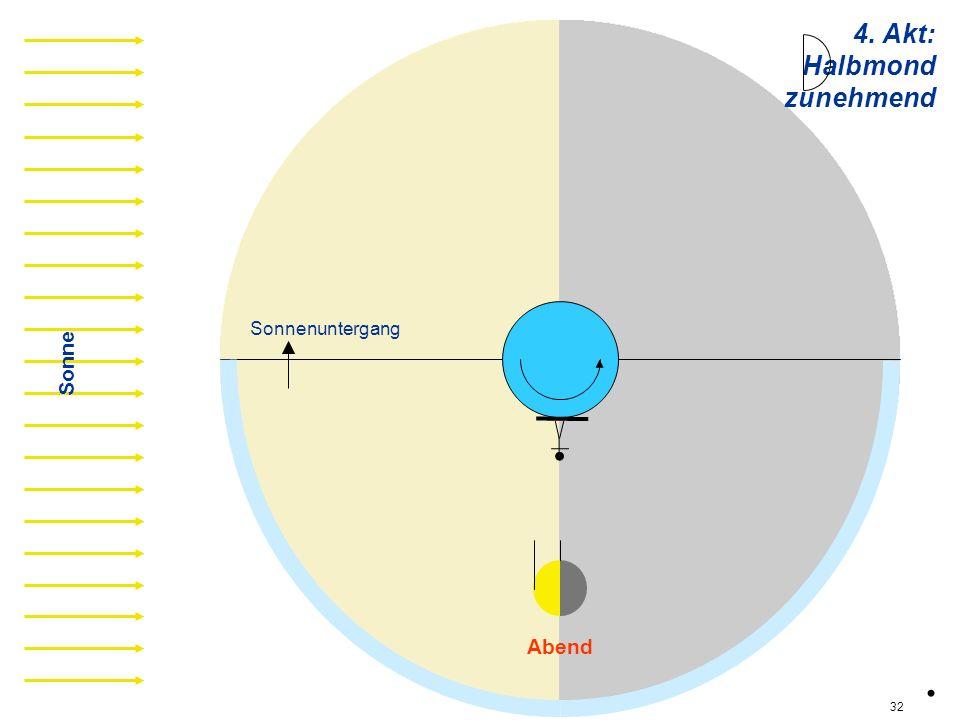 4. Akt: Halbmond zunehmend hz04 Sonnenuntergang Sonne Abend . 32