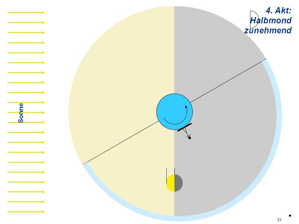 4. Akt: Halbmond zunehmend hz05 Sonne . 33